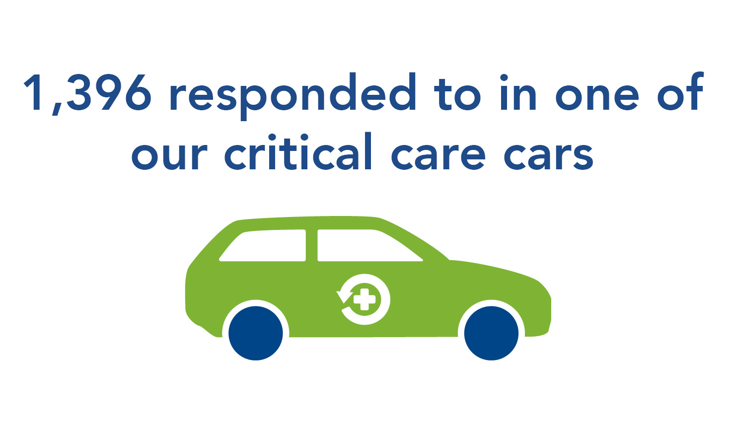 2019 - critical care car
