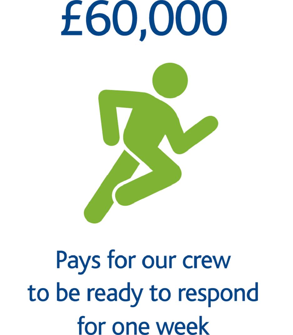 crew icon 60000